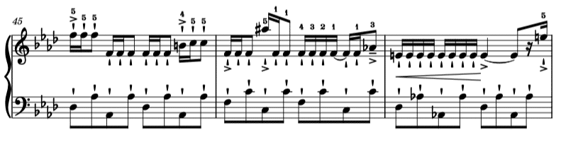 Staccatissimo and Its Differences to Staccato